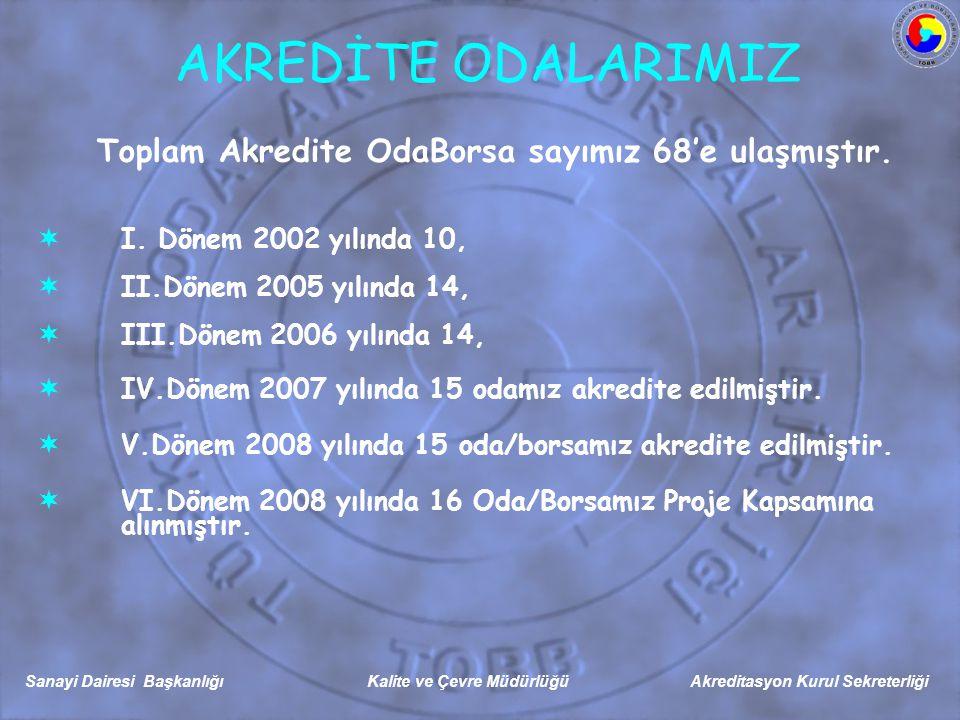 Sanayi Dairesi Başkanlığı Kalite ve Çevre Müdürlüğü Akreditasyon Kurul Sekreterliği  I. Dönem 2002 yılında 10,  II.Dönem 2005 yılında 14,  III.Döne