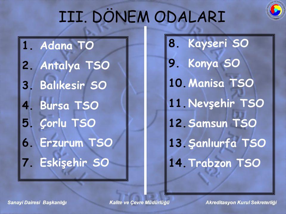 Sanayi Dairesi Başkanlığı Kalite ve Çevre Müdürlüğü Akreditasyon Kurul Sekreterliği III. DÖNEM ODALARI 1.Adana TO 2.Antalya TSO 3.Balıkesir SO 4.Bursa