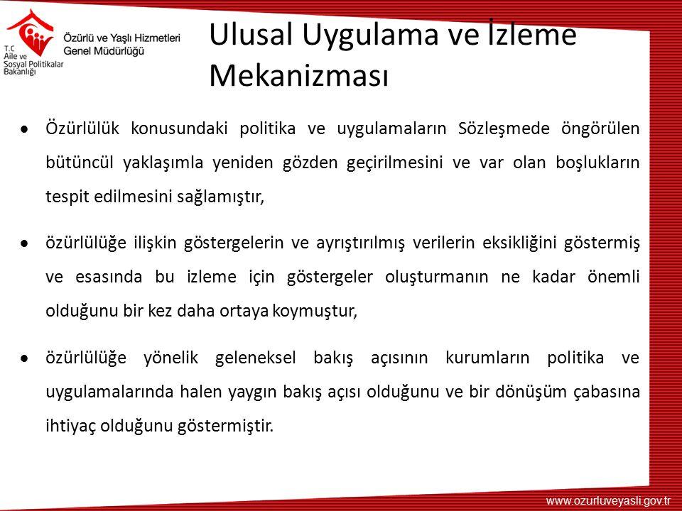 www.ozurluveyasli.gov.tr Ulusal Uygulama ve İzleme Mekanizması  Özürlülük konusundaki politika ve uygulamaların Sözleşmede öngörülen bütüncül yaklaşı