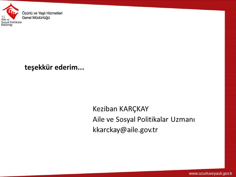 www.ozurluveyasli.gov.tr teşekkür ederim... Keziban KARÇKAY Aile ve Sosyal Politikalar Uzmanı kkarckay@aile.gov.tr