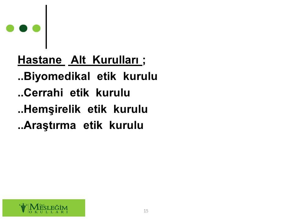 Hastane Alt Kurulları ;..Biyomedikal etik kurulu..Cerrahi etik kurulu..Hemşirelik etik kurulu..Araştırma etik kurulu 15