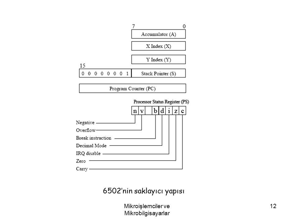 Mikroişlemciler ve Mikrobilgisayarlar 12 6502'nin saklayıcı yapısı
