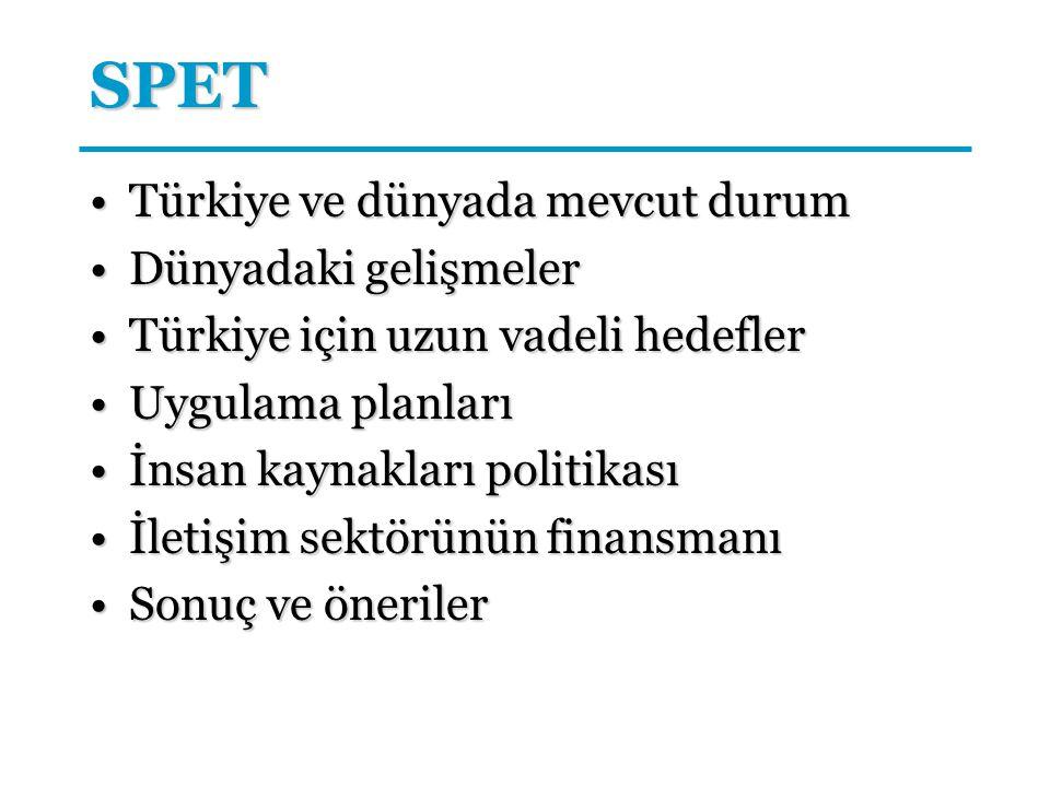 SPET Türkiye ve dünyada mevcut durumTürkiye ve dünyada mevcut durum Dünyadaki gelişmelerDünyadaki gelişmeler Türkiye için uzun vadeli hedeflerTürkiye