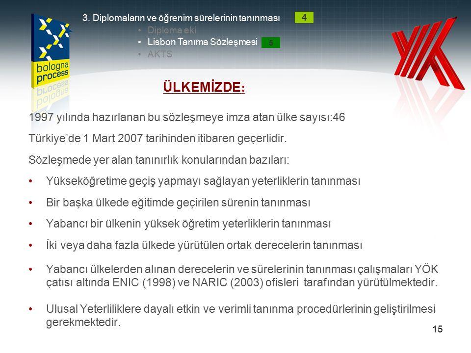 15 1997 yılında hazırlanan bu sözleşmeye imza atan ülke sayısı:46 Türkiye'de 1 Mart 2007 tarihinden itibaren geçerlidir. Sözleşmede yer alan tanınırlı