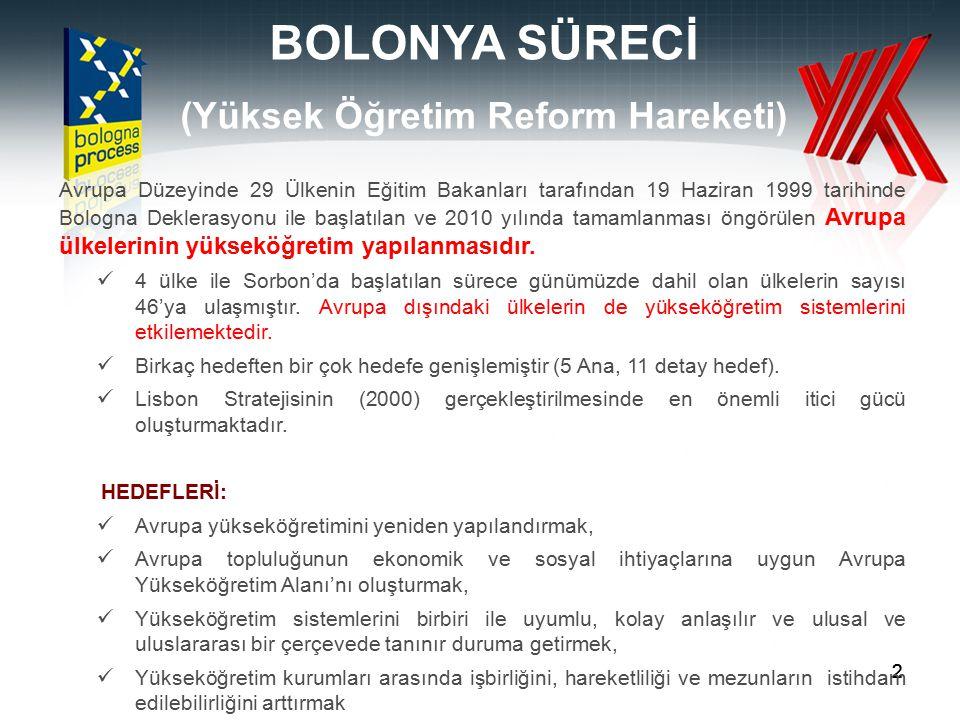 23 1.BEK Komisyonu Oluşturuldu(07.01.2009).Komisyonu 2.YÖK'e BEK komisyonu ve çalışma sistematiği bildirildi(23.01.2009).