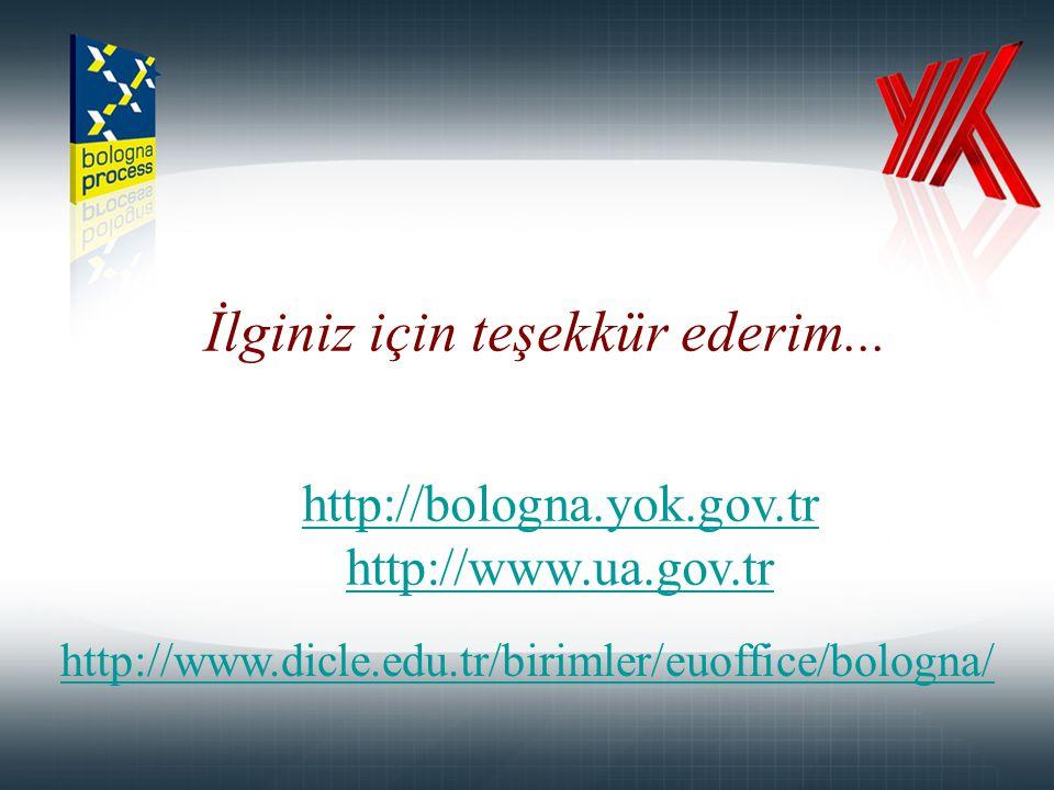 İlginiz için teşekkür ederim... http://bologna.yok.gov.tr http://bologna.yok.gov.tr http://www.ua.gov.tr http://www.dicle.edu.tr/birimler/euoffice/bol