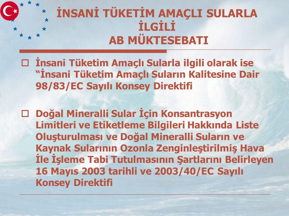 İNSANİ TÜKETİM AMAÇLI SULARLA İLGİLİ AB MÜKTESEBATI  İnsani Tüketim Amaçlı Sularla ilgili olarak ise İnsani Tüketim Amaçlı Suların Kalitesine Dair 98/83/EC Sayılı Konsey Direktifi  Doğal Mineralli Sular İçin Konsantrasyon Limitleri ve Etiketleme Bilgileri Hakkında Liste Oluşturulması ve Doğal Mineralli Suların ve Kaynak Sularının Ozonla Zenginleştirilmiş Hava İle İşleme Tabi Tutulmasının Şartlarını Belirleyen 16 Mayıs 2003 tarihli ve 2003/40/EC Sayılı Konsey Direktifi