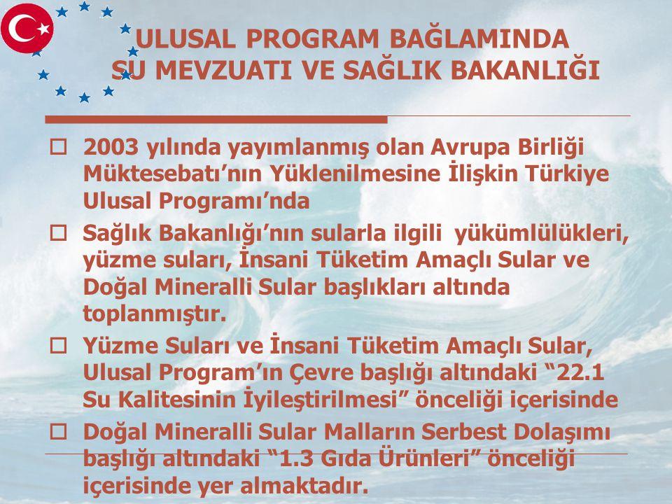 ULUSAL PROGRAM BAĞLAMINDA SU MEVZUATI VE SAĞLIK BAKANLIĞI  2003 yılında yayımlanmış olan Avrupa Birliği Müktesebatı'nın Yüklenilmesine İlişkin Türkiye Ulusal Programı'nda  Sağlık Bakanlığı'nın sularla ilgili yükümlülükleri, yüzme suları, İnsani Tüketim Amaçlı Sular ve Doğal Mineralli Sular başlıkları altında toplanmıştır.