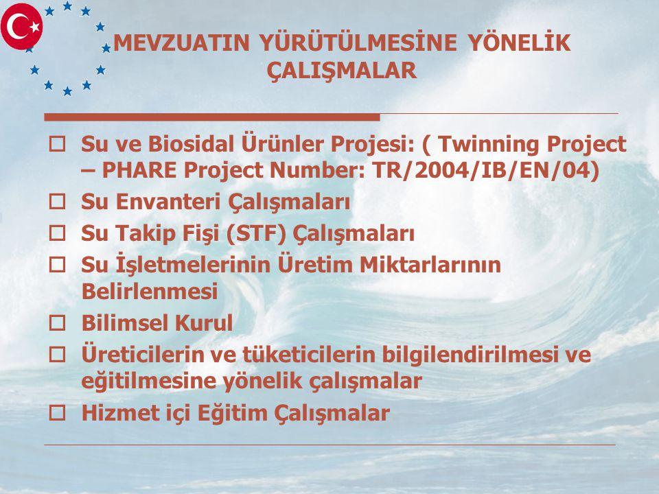 MEVZUATIN YÜRÜTÜLMESİNE YÖNELİK ÇALIŞMALAR  Su ve Biosidal Ürünler Projesi: ( Twinning Project – PHARE Project Number: TR/2004/IB/EN/04)  Su Envanteri Çalışmaları  Su Takip Fişi (STF) Çalışmaları  Su İşletmelerinin Üretim Miktarlarının Belirlenmesi  Bilimsel Kurul  Üreticilerin ve tüketicilerin bilgilendirilmesi ve eğitilmesine yönelik çalışmalar  Hizmet içi Eğitim Çalışmalar