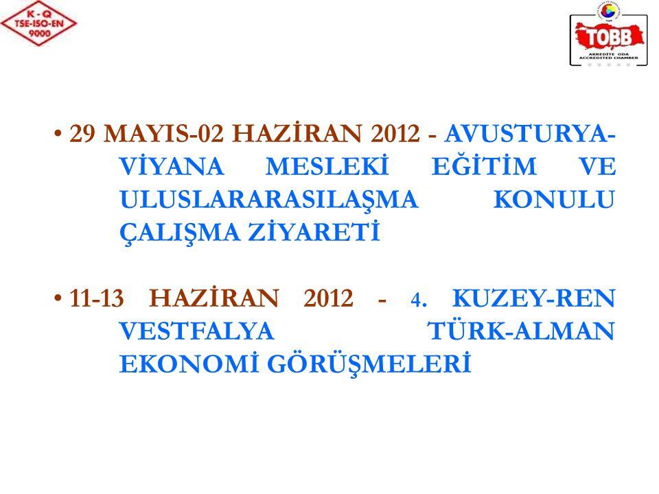 29 MAYIS-02 HAZİRAN 2012 - AVUSTURYA- VİYANA MESLEKİ EĞİTİM VE ULUSLARARASILAŞMA KONULU ÇALIŞMA ZİYARETİ 11-13 HAZİRAN 2012 - 4.