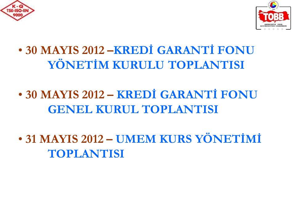 30 MAYIS 2012 –KREDİ GARANTİ FONU YÖNETİM KURULU TOPLANTISI 30 MAYIS 2012 – KREDİ GARANTİ FONU GENEL KURUL TOPLANTISI 31 MAYIS 2012 – UMEM KURS YÖNETİMİ TOPLANTISI