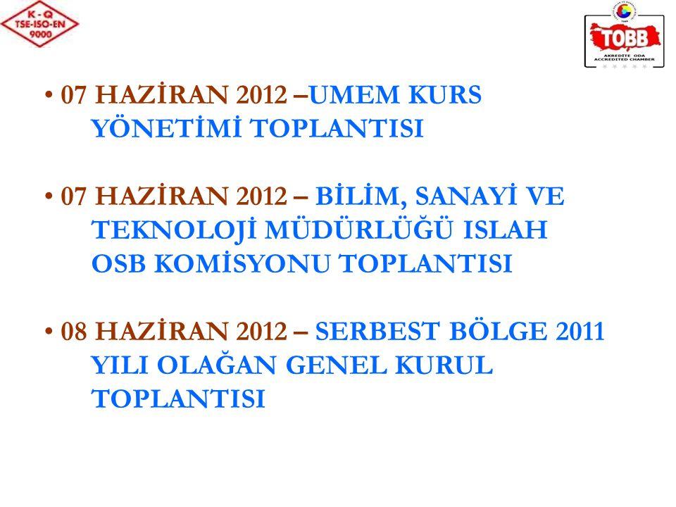 07 HAZİRAN 2012 –UMEM KURS YÖNETİMİ TOPLANTISI 07 HAZİRAN 2012 – BİLİM, SANAYİ VE TEKNOLOJİ MÜDÜRLÜĞÜ ISLAH OSB KOMİSYONU TOPLANTISI 08 HAZİRAN 2012 – SERBEST BÖLGE 2011 YILI OLAĞAN GENEL KURUL TOPLANTISI