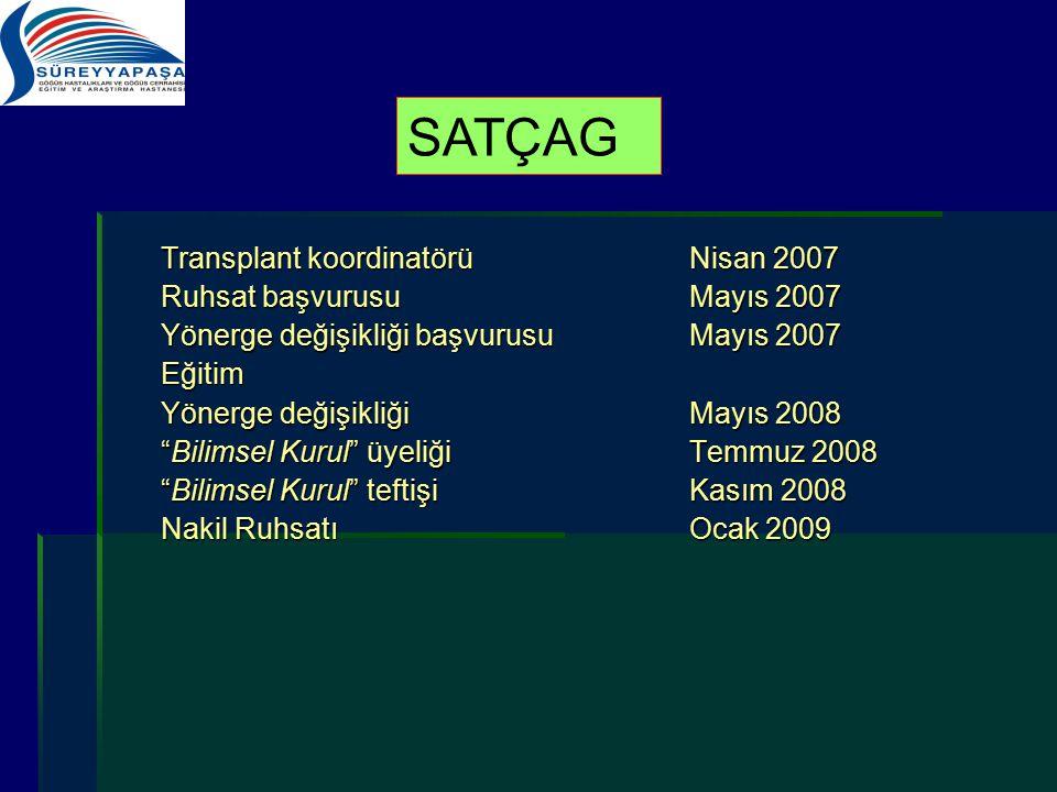 """Transplant koordinatörüNisan 2007 Ruhsat başvurusuMayıs 2007 Yönerge değişikliği başvurusuMayıs 2007 Eğitim Yönerge değişikliğiMayıs 2008 """"Bilimsel Ku"""