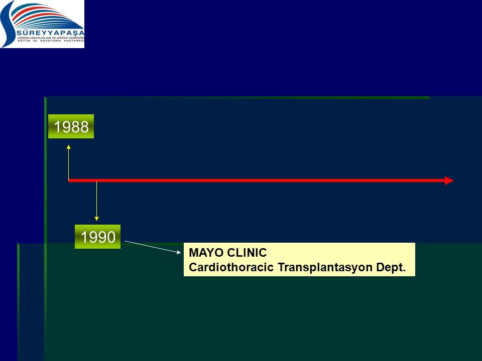 1988 1990 MAYO CLINIC Cardiothoracic Transplantasyon Dept.