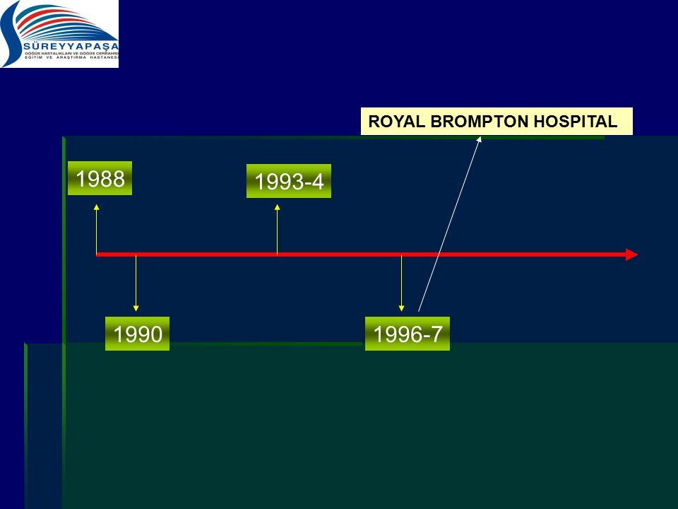 1988 1990 1993-4 1996-7 ROYAL BROMPTON HOSPITAL
