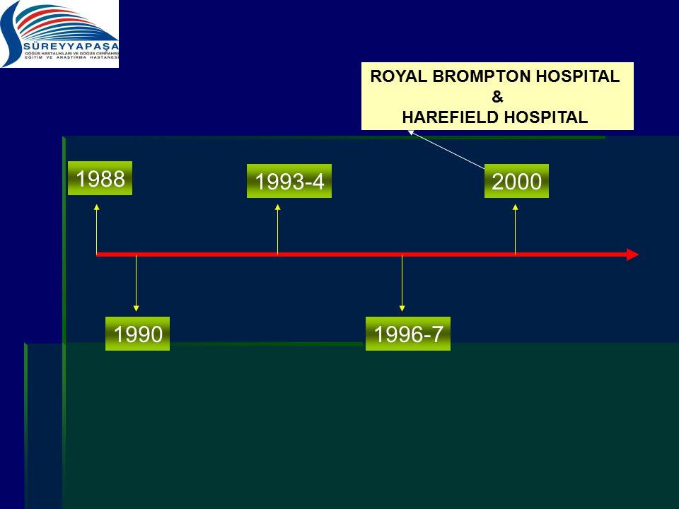 1988 1990 1993-4 1996-7 ROYAL BROMPTON HOSPITAL & HAREFIELD HOSPITAL 2000