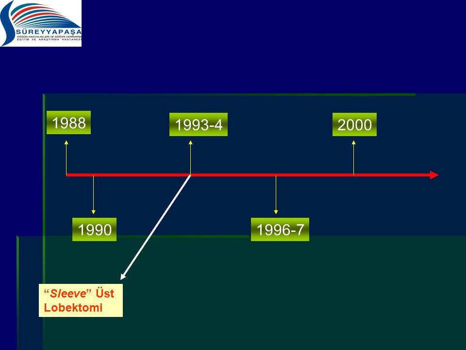 """1988 1990 1993-4 1996-7 2000 """"Sleeve"""" Üst Lobektomi"""