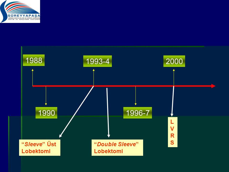 """1988 1990 1993-4 1996-7 2000 """"Sleeve"""" Üst Lobektomi """"Double Sleeve"""" Lobektomi LVRSLVRS"""