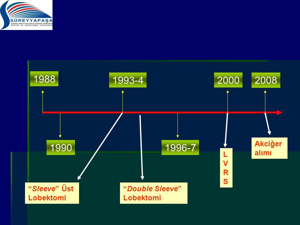 "1988 1990 1993-4 1996-7 2000 ""Sleeve"" Üst Lobektomi ""Double Sleeve"" Lobektomi LVRSLVRS 2008 Akciğer alımı"