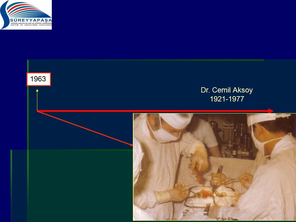 Dr. Cemil Aksoy 1921-1977