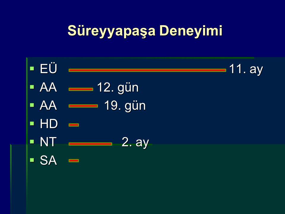 Süreyyapaşa Deneyimi  EÜ11. ay  AA 12. gün  AA 19. gün  HD  NT 2. ay  SA