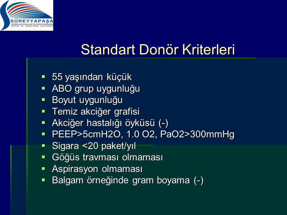 Standart Donör Kriterleri  55 yaşından küçük  ABO grup uygunluğu  Boyut uygunluğu  Temiz akciğer grafisi  Akciğer hastalığı öyküsü (-)  PEEP>5cm