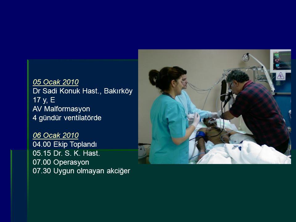 05 Ocak 2010 Dr Sadi Konuk Hast., Bakırköy 17 y, E AV Malformasyon 4 gündür ventilatörde 06 Ocak 2010 04.00 Ekip Toplandı 05.15 Dr. S. K. Hast. 07.00