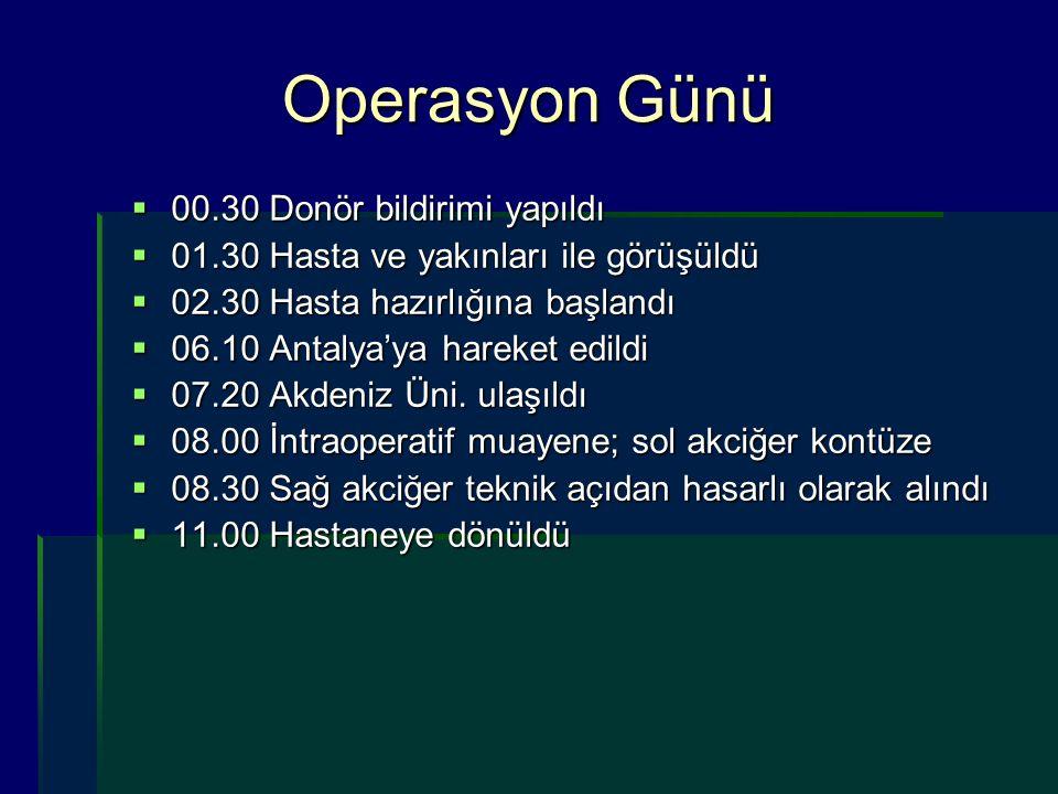 Operasyon Günü  00.30 Donör bildirimi yapıldı  01.30 Hasta ve yakınları ile görüşüldü  02.30 Hasta hazırlığına başlandı  06.10 Antalya'ya hareket