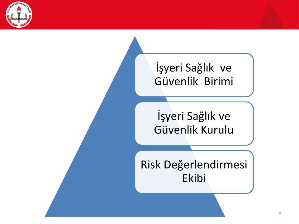 3 İşyeri Sağlık ve Güvenlik Birimi İşyeri Sağlık ve Güvenlik Kurulu Risk Değerlendirmesi Ekibi