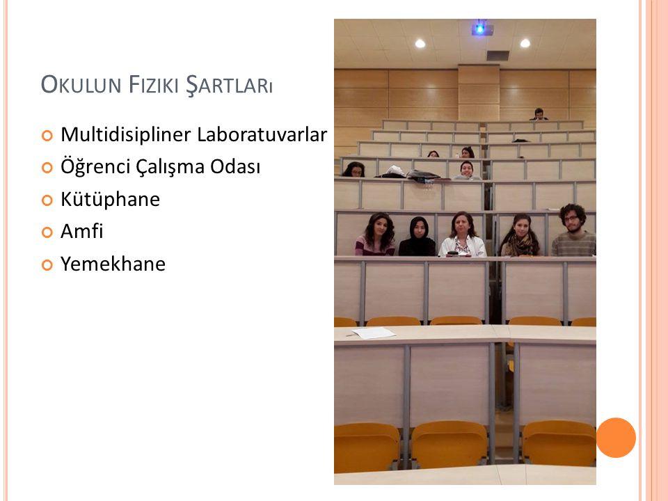 O KULUN F IZIKI Ş ARTLARı Multidisipliner Laboratuvarlar Öğrenci Çalışma Odası Kütüphane Amfi Yemekhane