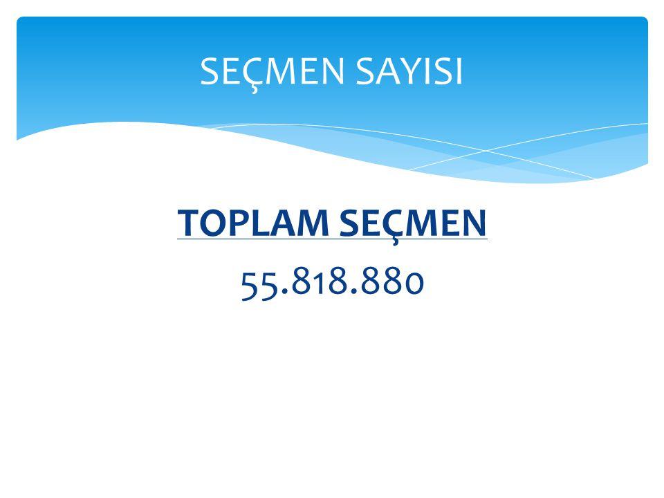 TOPLAM SEÇMEN 55.818.880 SEÇMEN SAYISI