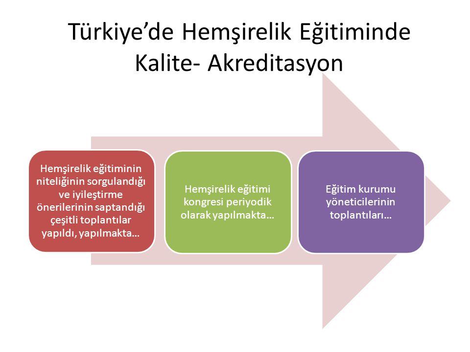 Türkiye'de Hemşirelik Eğitiminde Kalite- Akreditasyon Hemşirelik eğitiminin niteliğinin sorgulandığı ve iyileştirme önerilerinin saptandığı çeşitli to