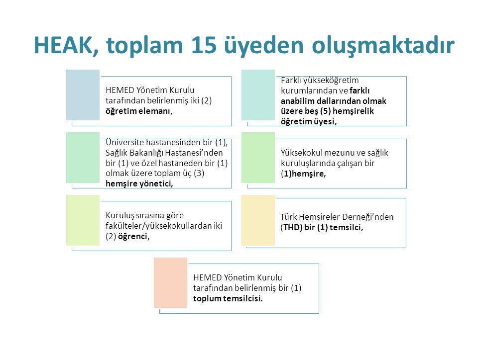 HEAK, toplam 15 üyeden oluşmaktadır HEMED Yönetim Kurulu tarafından belirlenmiş iki (2) öğretim elemanı, Farklı yükseköğretim kurumlarından ve farklı