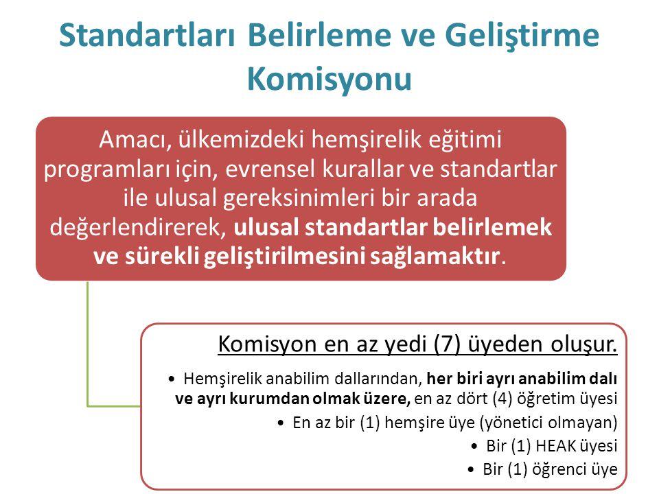 Standartları Belirleme ve Geliştirme Komisyonu Amacı, ülkemizdeki hemşirelik eğitimi programları için, evrensel kurallar ve standartlar ile ulusal ger