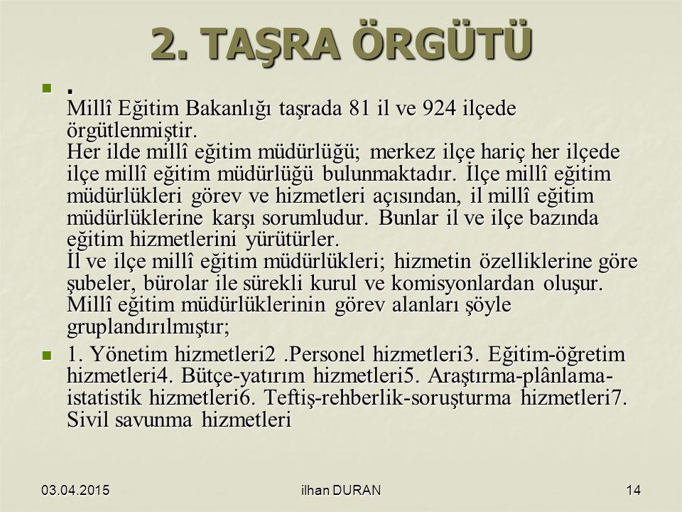 03.04.2015ilhan DURAN14 2.TAŞRA ÖRGÜTÜ.