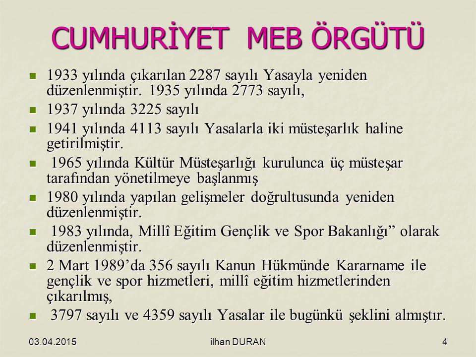 03.04.2015ilhan DURAN4 CUMHURİYET MEB ÖRGÜTÜ 1933 yılında çıkarılan 2287 sayılı Yasayla yeniden düzenlenmiştir.