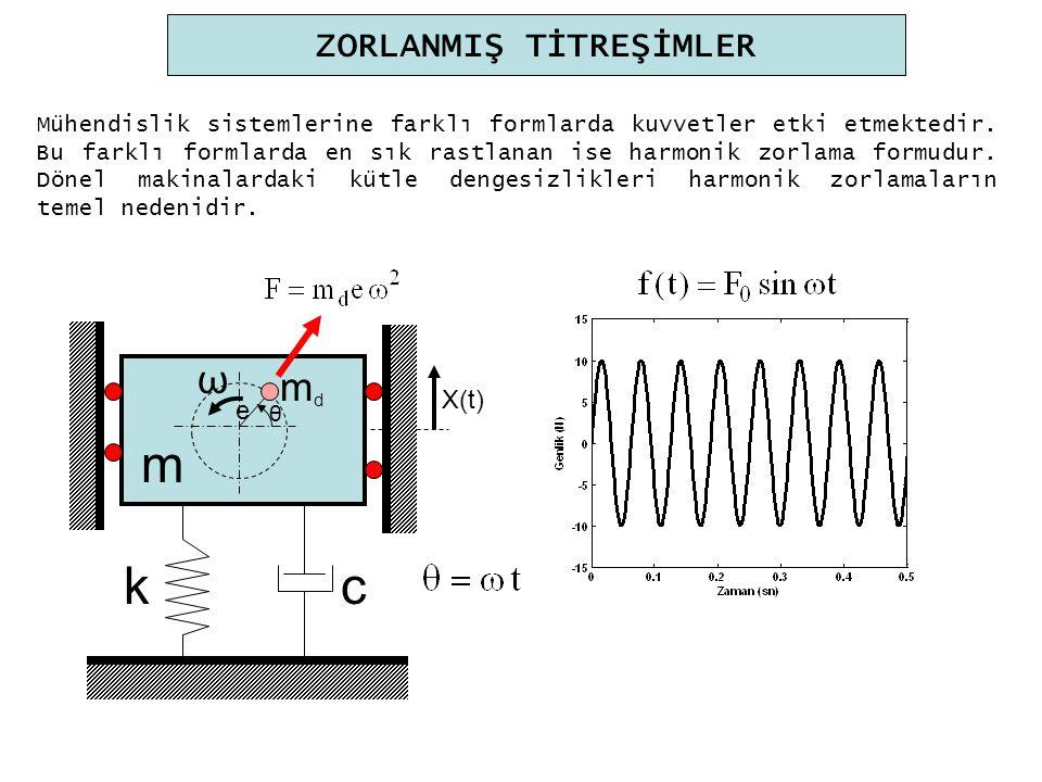 ZORLANMIŞ TİTREŞİMLER Mühendislik sistemlerine farklı formlarda kuvvetler etki etmektedir. Bu farklı formlarda en sık rastlanan ise harmonik zorlama f