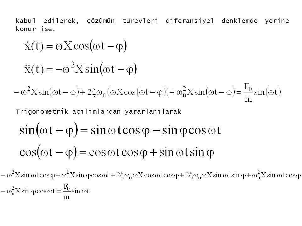 kabul edilerek, çözümün türevleri diferansiyel denklemde yerine konur ise. Trigonometrik açılımlardan yararlanılarak
