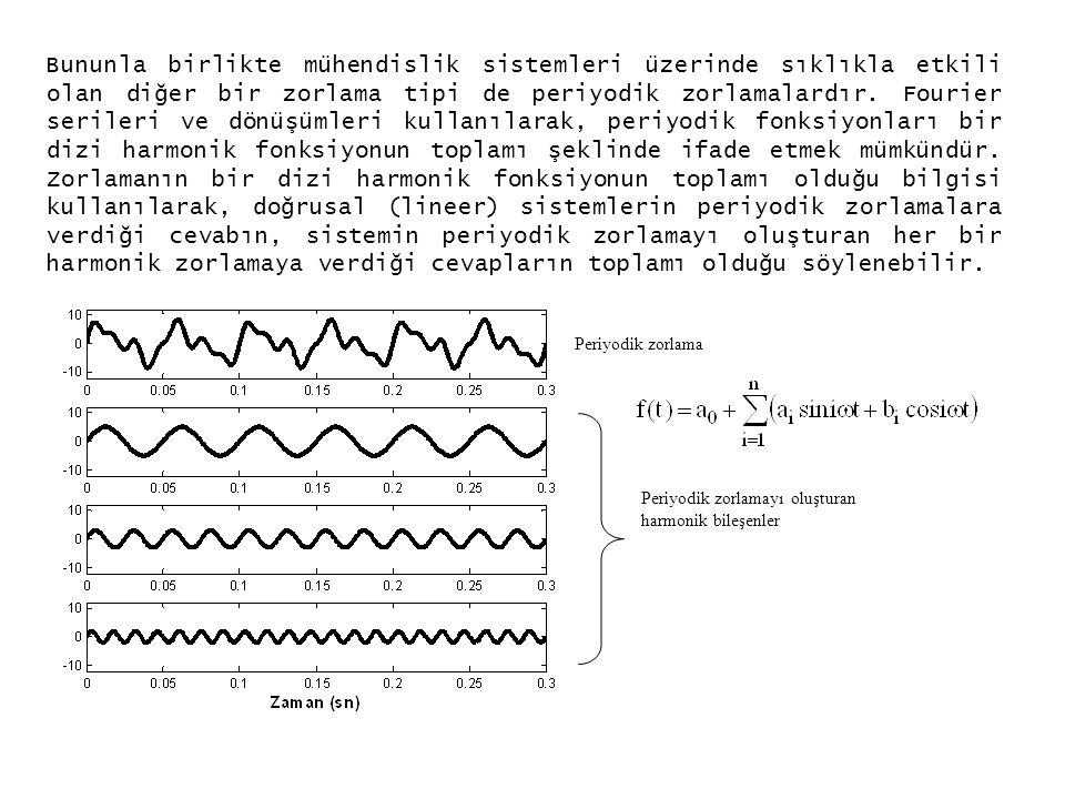 Sönümsüz Zorlanmış Titreşimler (Harmonik Zorlama): m k x(t) f(t)=F 0 sinωt Yandaki tek serbestlik dereceli sistem üzerine ω zorlama frekansında harmonik bir kuvvet etki etmektedir.