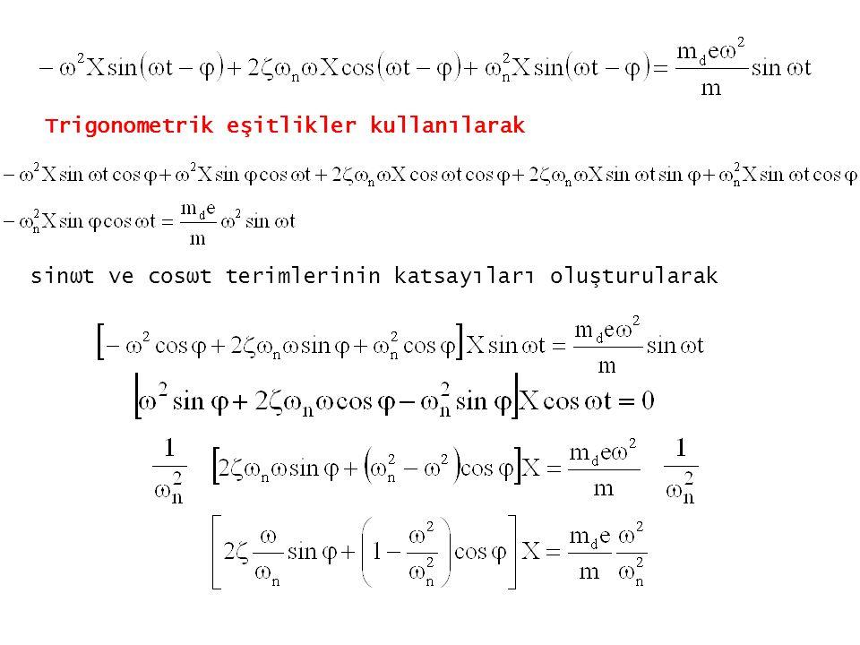 Trigonometrik eşitlikler kullanılarak sinωt ve cosωt terimlerinin katsayıları oluşturularak