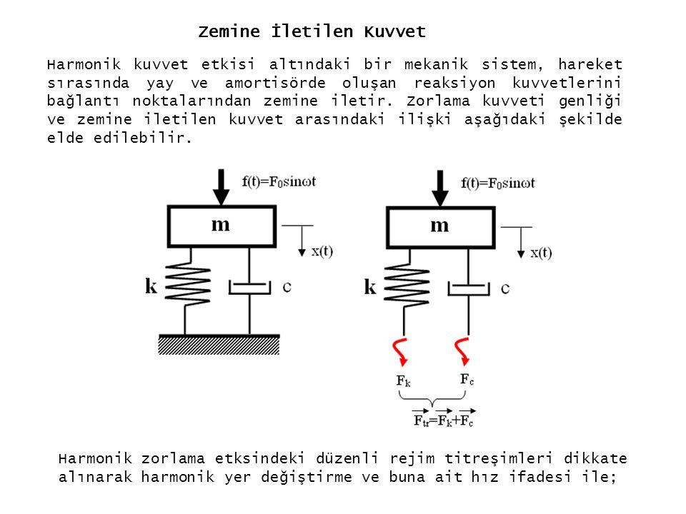 Zemine İletilen Kuvvet Harmonik kuvvet etkisi altındaki bir mekanik sistem, hareket sırasında yay ve amortisörde oluşan reaksiyon kuvvetlerini bağlant