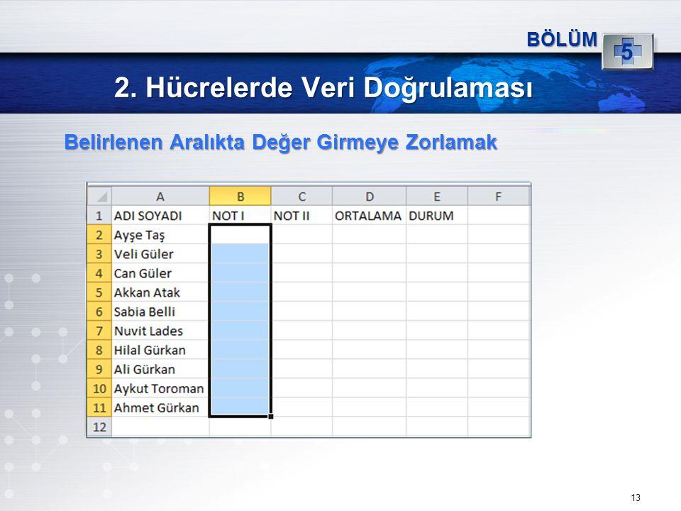 2. Hücrelerde Veri Doğrulaması 13 BÖLÜM 5 Belirlenen Aralıkta Değer Girmeye Zorlamak