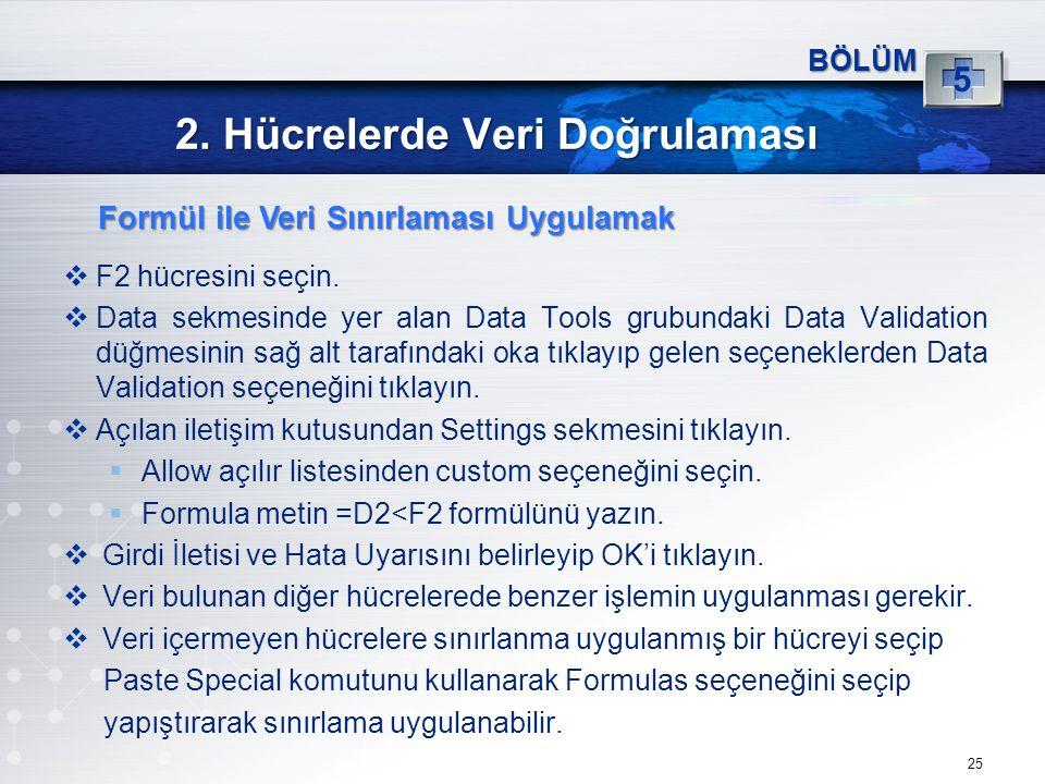 2. Hücrelerde Veri Doğrulaması  F2 hücresini seçin.