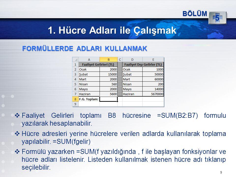 1. Hücre Adları ile Çalışmak 9 BÖLÜM 5 FORMÜLLERDE ADLARI KULLANMAK  Faaliyet Gelirleri toplamı B8 hücresine =SUM(B2:B7) formulu yazılarak hesaplanab