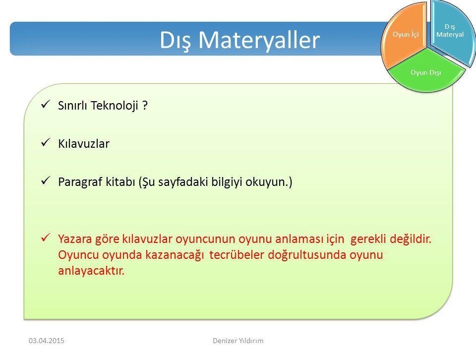 Dış Materyaller Sınırlı Teknoloji .