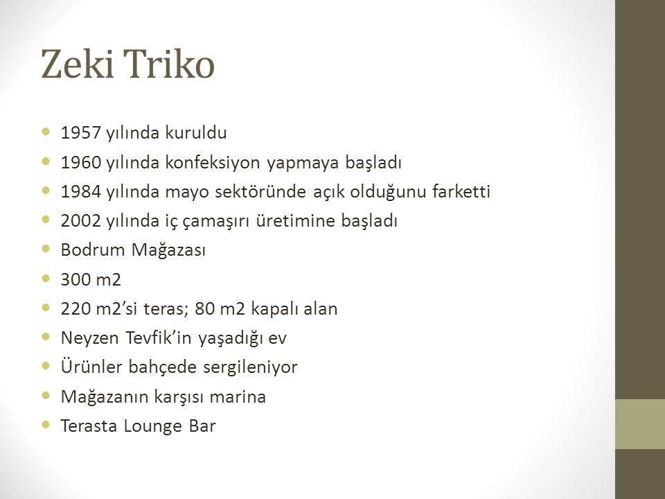 Zeki Triko 1957 yılında kuruldu 1960 yılında konfeksiyon yapmaya başladı 1984 yılında mayo sektöründe açık olduğunu farketti 2002 yılında iç çamaşırı