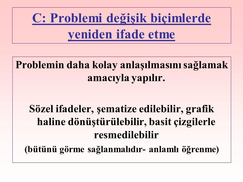C: Problemi değişik biçimlerde yeniden ifade etme Problemin daha kolay anlaşılmasını sağlamak amacıyla yapılır. Sözel ifadeler, şematize edilebilir, g