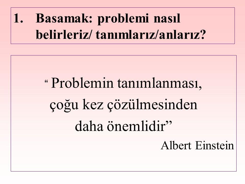 """1.Basamak: problemi nasıl belirleriz/ tanımlarız/anlarız? """" Problemin tanımlanması, çoğu kez çözülmesinden daha önemlidir"""" Albert Einstein"""