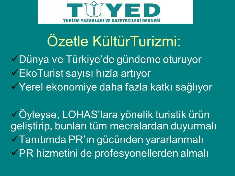 Dünya ve Türkiye'de gündeme oturuyor EkoTurist sayısı hızla artıyor Yerel ekonomiye daha fazla katkı sağlıyor Öyleyse, LOHAS'lara yönelik turistik ürün geliştirip, bunları tüm mecralardan duyurmalı Tanıtımda PR'ın gücünden yararlanmalı PR hizmetini de profesyonellerden almalı Özetle KültürTurizmi: