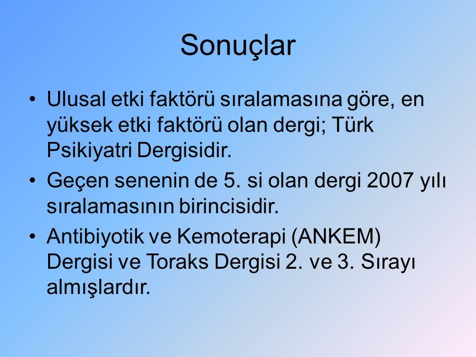 Sonuçlar Ulusal etki faktörü sıralamasına göre, en yüksek etki faktörü olan dergi; Türk Psikiyatri Dergisidir. Geçen senenin de 5. si olan dergi 2007